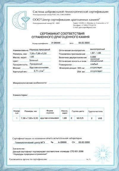 сертификат геммологического исследования