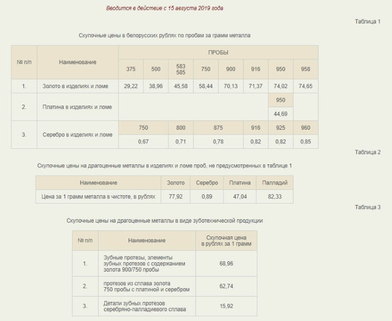 Скупочные цены в белорусских рублях по пробам за грамм металла